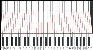 "Keyboard Spacing - 6.5"" @ front, 6.25"" @ rear"